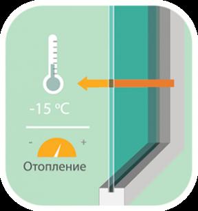 iarna fara rolete - Rolete-termopane RU